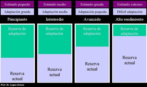 reserva_adaptacion