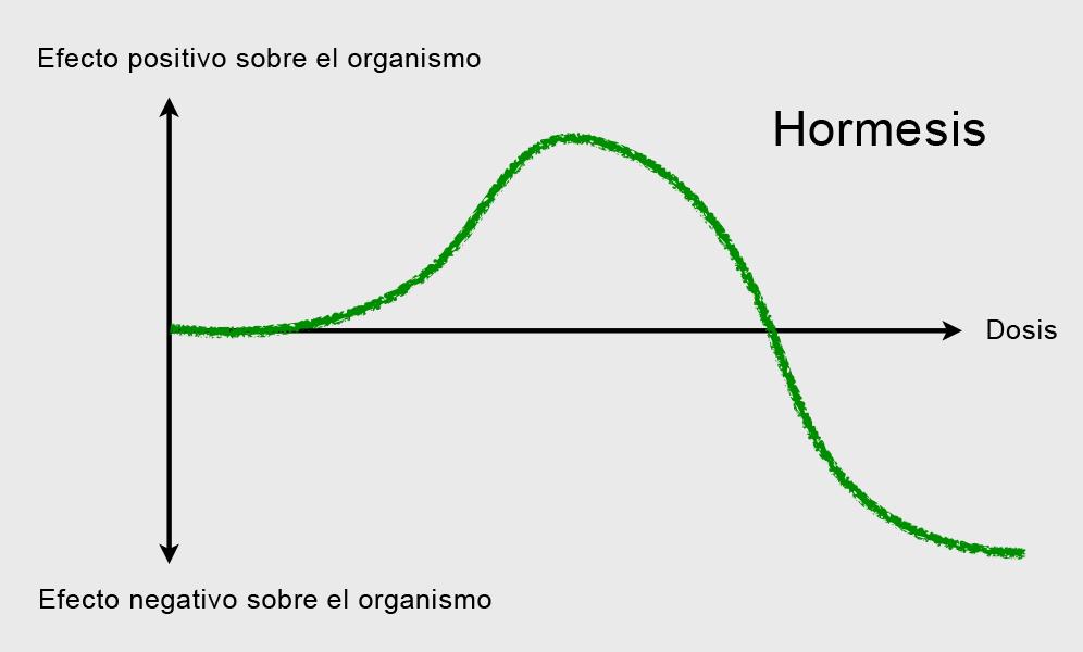 hormesis2